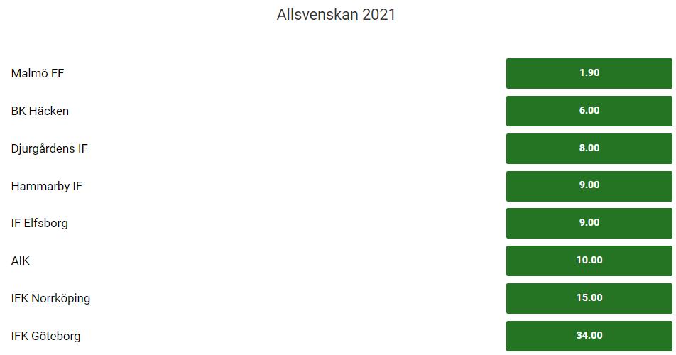 Vinnare 2021. Så spelas Allsvenskan i fotboll 2021 - Hela spelschemat